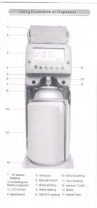 Timer Dispenser(H3N1)
